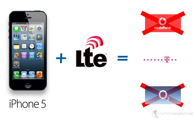 iPhone 5 mit LTE exklusiv bei Deutsche Telekom
