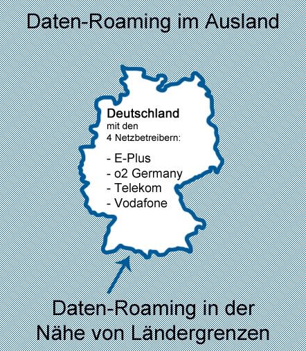 Daten-Roaming an der deutschen Ländergrenze