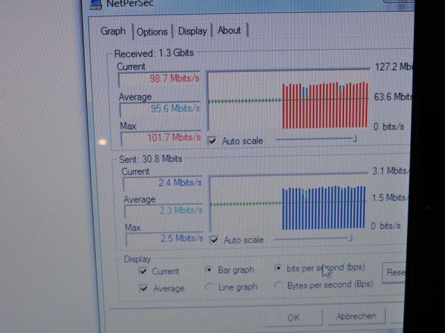 Vodafone LTE Download Speedtest CeBIT 2011